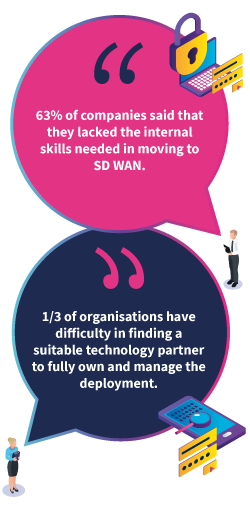 SD-WAN and SASE Report